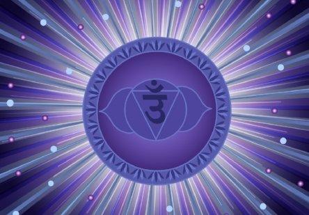 6) The third eye chakra or Ajna