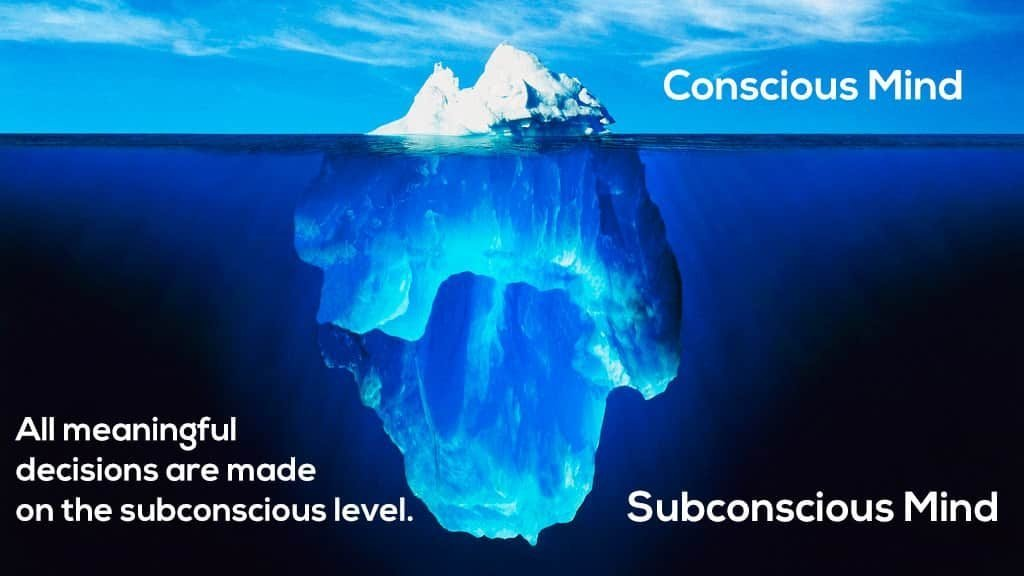 The visible part of the iceberg represents the conscious mind and the underwater part represents our unconscious.