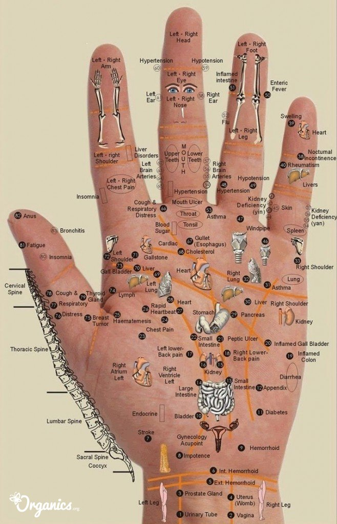 Pressing These Points on Your Palm Can Help You Relieve Some Pains