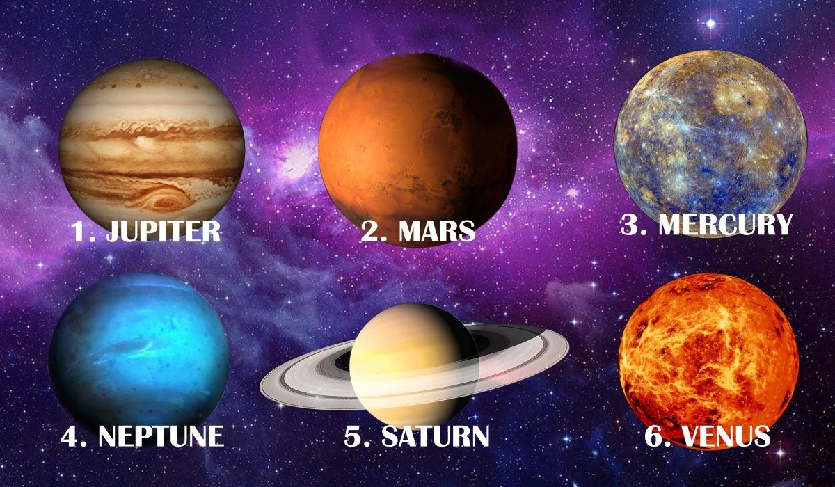 Which of These Planets Attracts You the Most