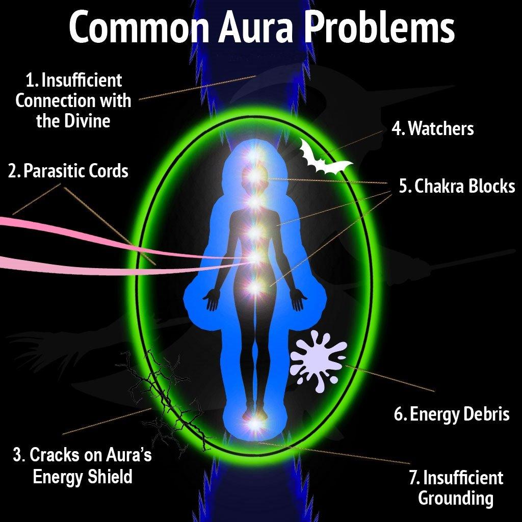 Aura problems