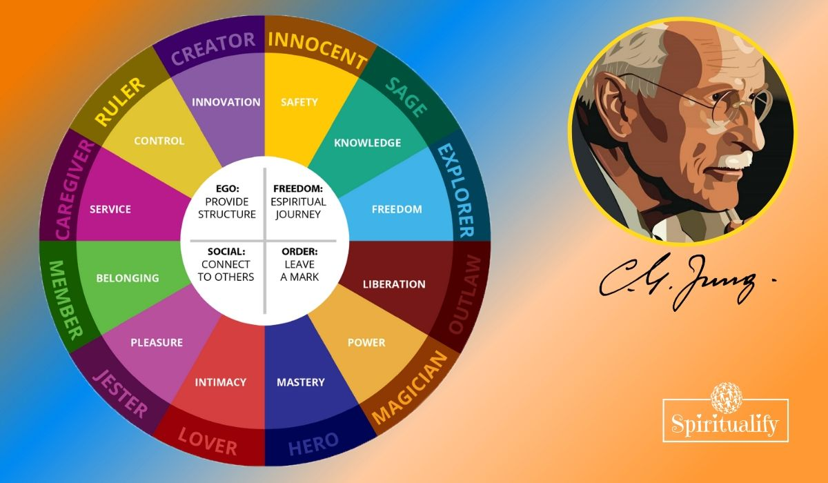 Which of the 12 Jungian Personality Archetypes Are You?