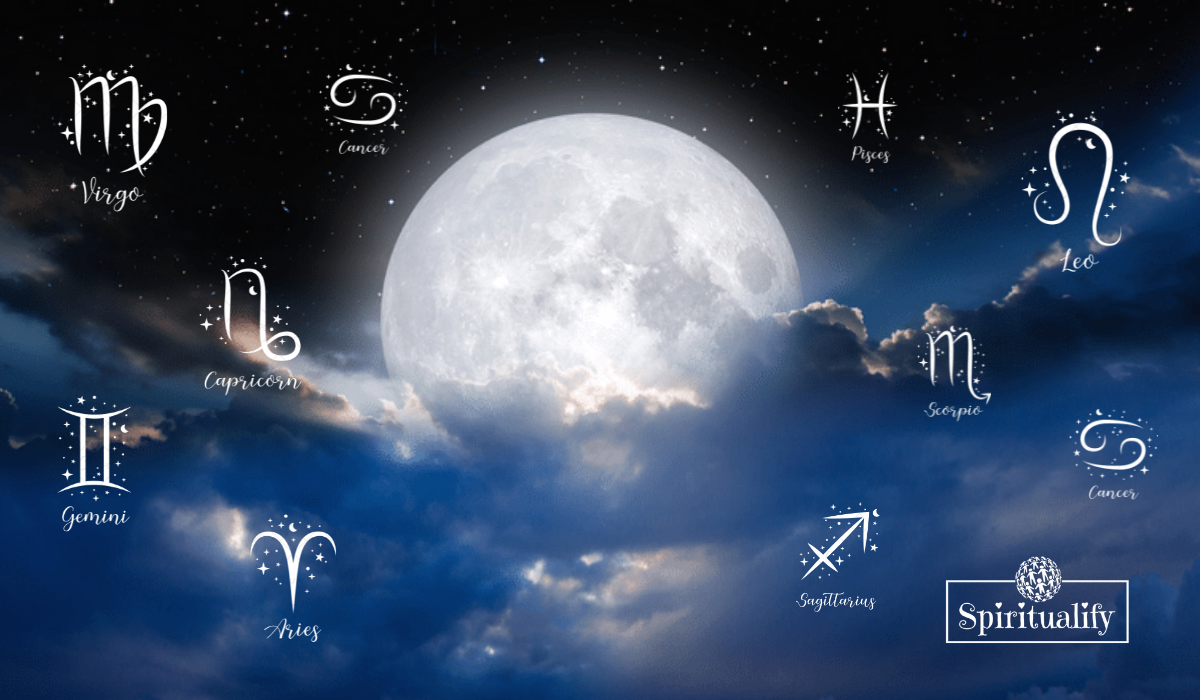 How the Full Moon in Aries October 2021 Will Affect Your Zodiac Sign